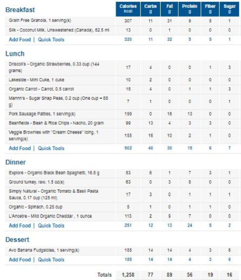 meal planning saskatoon